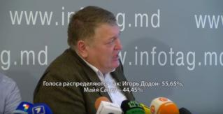 Опрос: Игорь Додон – лидер второго тура