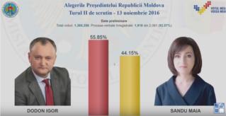 REZULTATELE ALEGERILOR PREZIDENȚIALE DIN REPUBLICA MOLDOVA