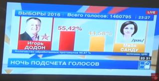 Молдавия теперь будет с Россией На выборах победил пророссийский кандидат Додон
